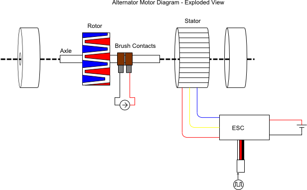 Alternator Motor Update on external voltage regulator wiring diagram